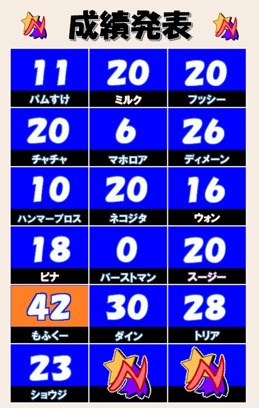 【あなたHAだ〜れ】第199.3回 結果.png